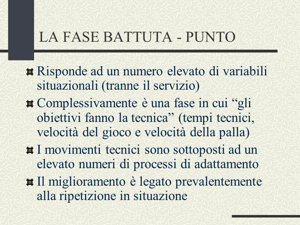 LA FASE BATTUTA - PUNTO Risponde ad un numero elevato di variabili situazionali (tranne il servizio)