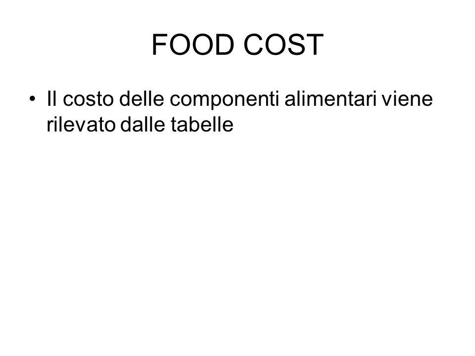 FOOD COST Il costo delle componenti alimentari viene rilevato dalle tabelle