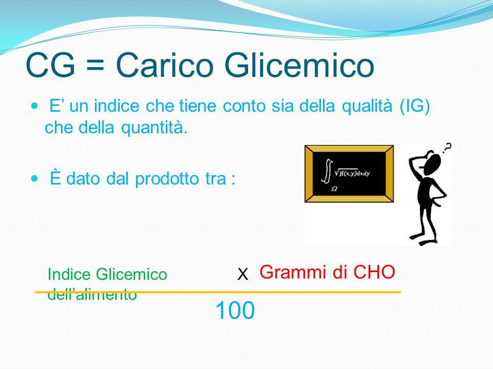 CG = Carico Glicemico 100 Grammi di CHO