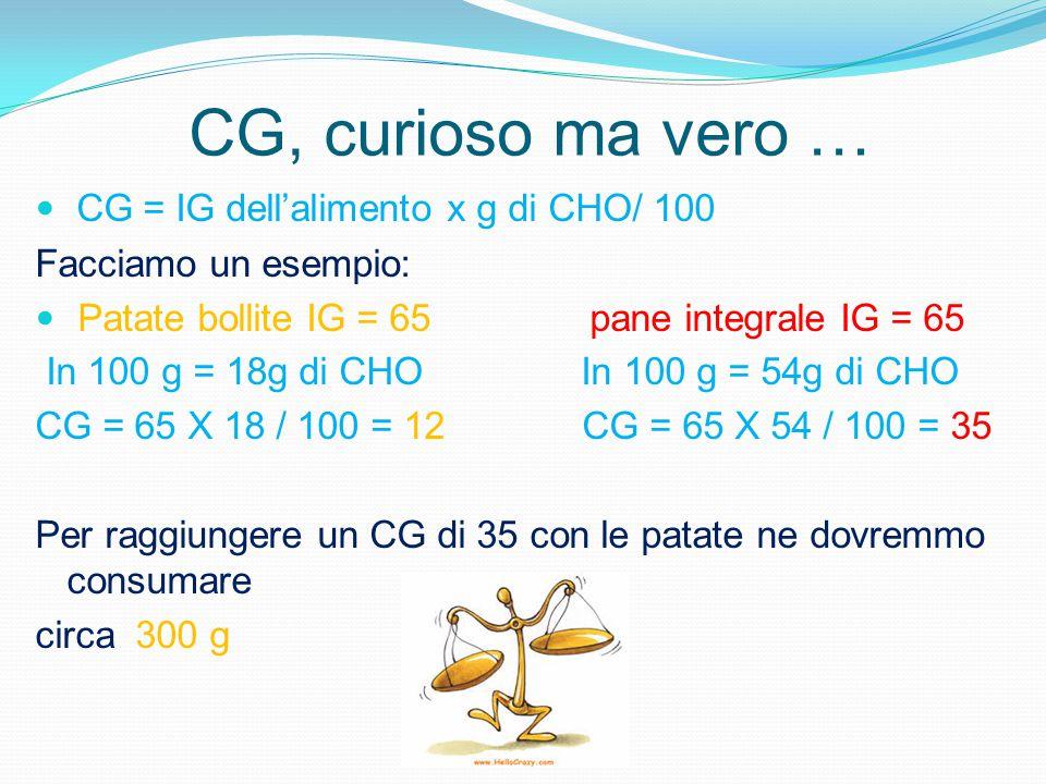 CG, curioso ma vero … CG = IG dell'alimento x g di CHO/ 100