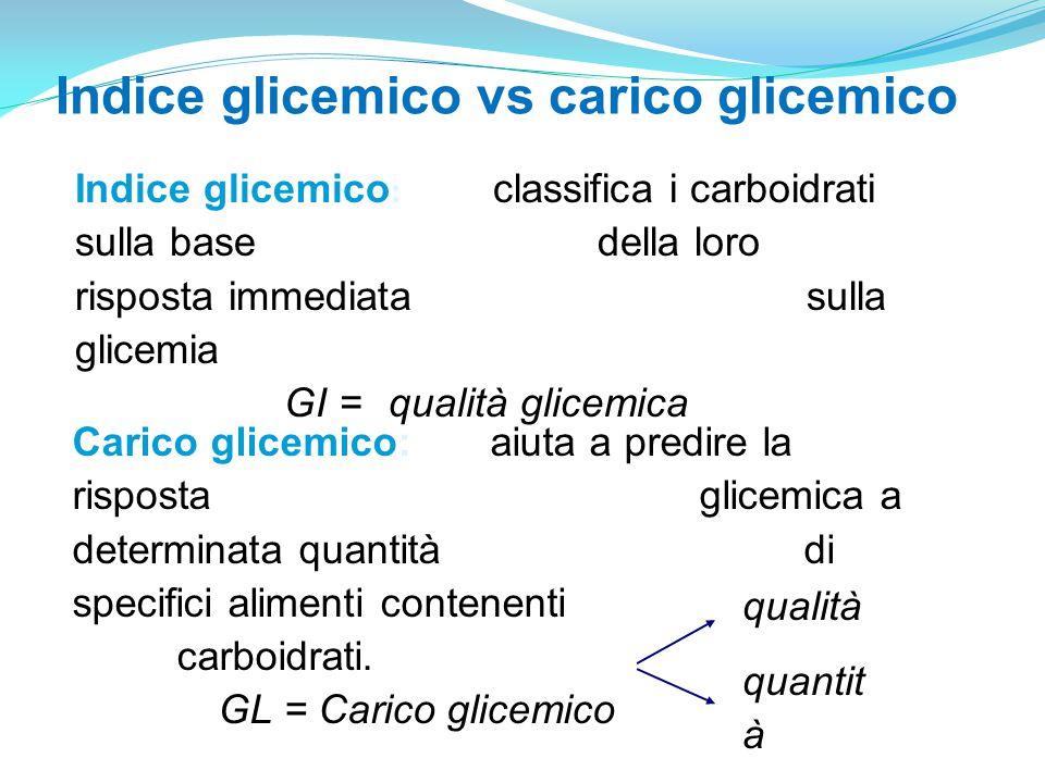 Indice glicemico vs carico glicemico