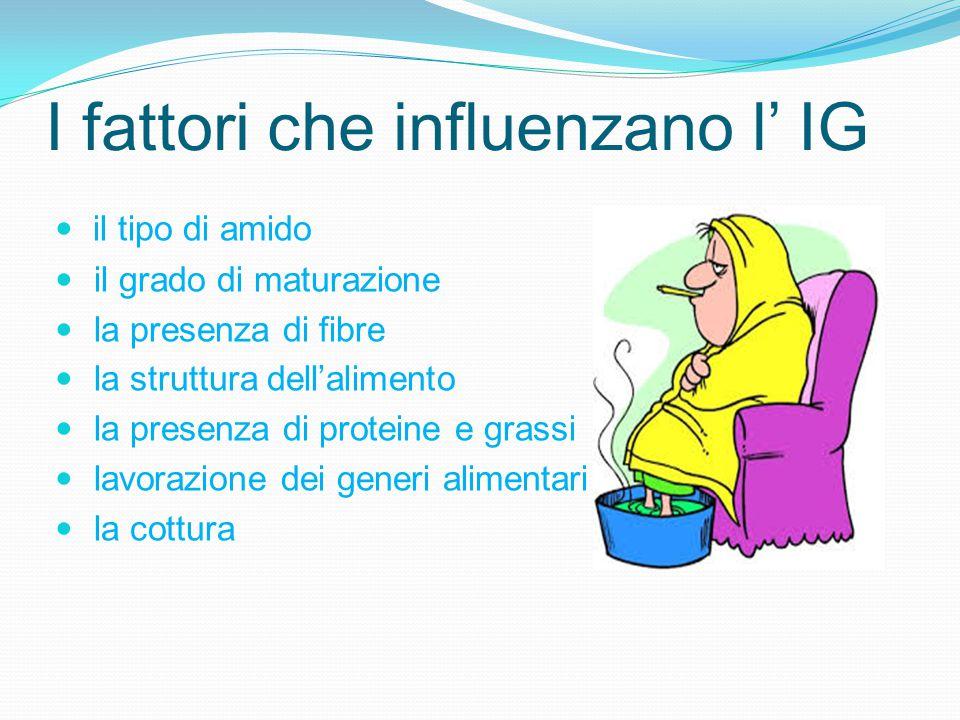 I fattori che influenzano l' IG