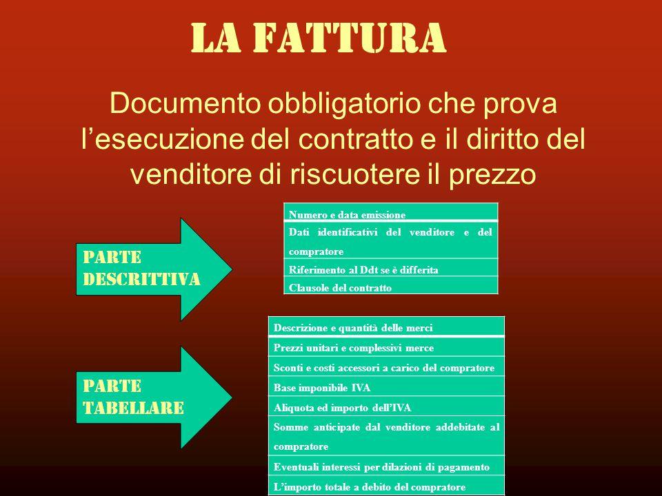 La Fattura Documento obbligatorio che prova l'esecuzione del contratto e il diritto del venditore di riscuotere il prezzo.