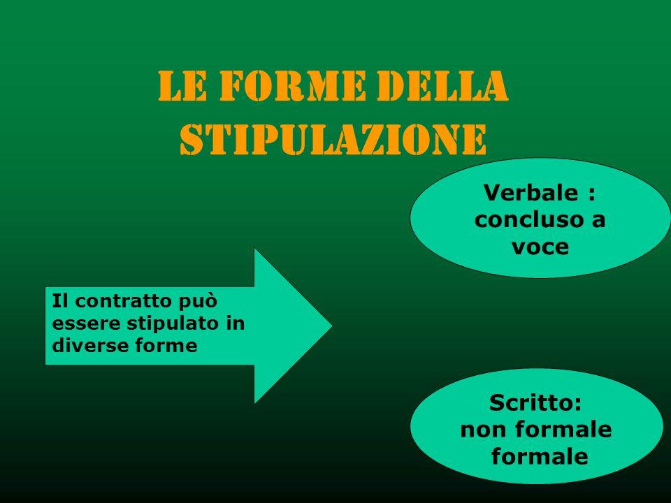 Le Forme della stipulazione