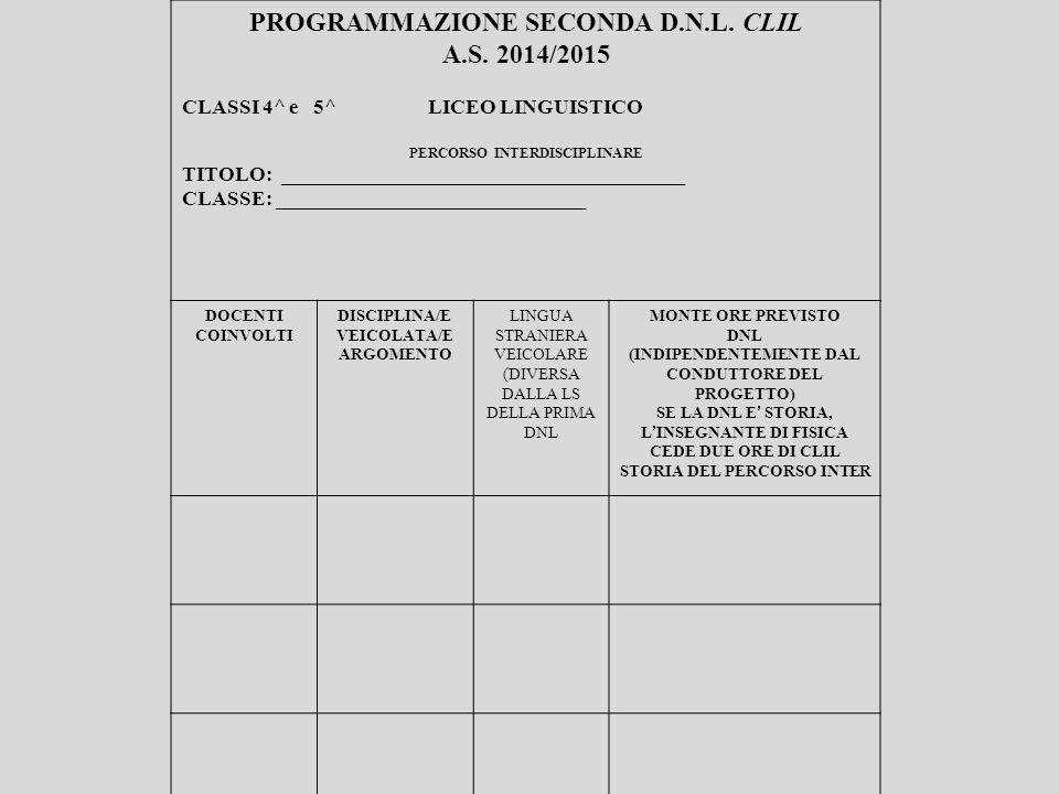 PROGRAMMAZIONE SECONDA D.N.L. CLIL