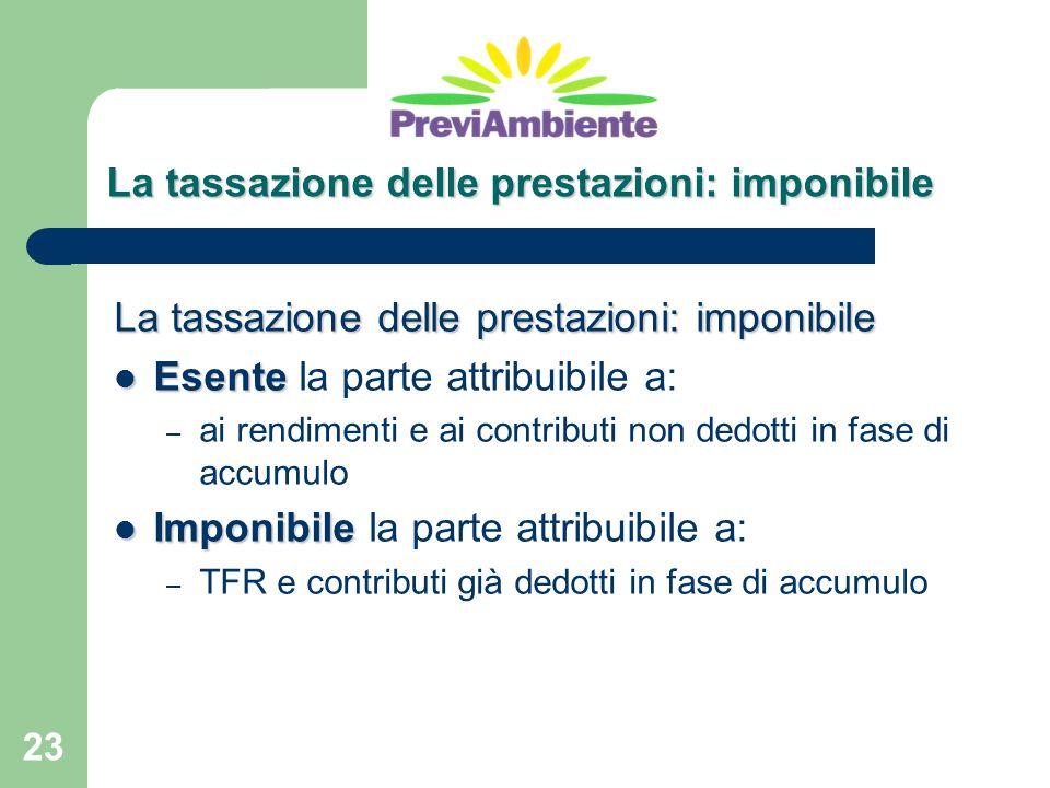 La tassazione delle prestazioni: imponibile
