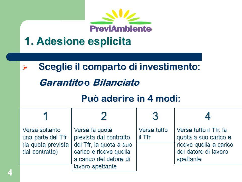 1. Adesione esplicita 1 2 3 4 Sceglie il comparto di investimento: