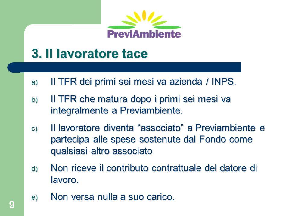 3. Il lavoratore tace Il TFR dei primi sei mesi va azienda / INPS.