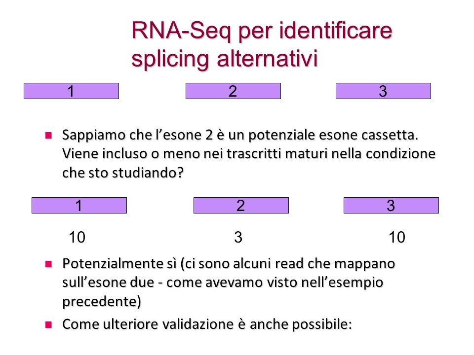 RNA-Seq per identificare splicing alternativi