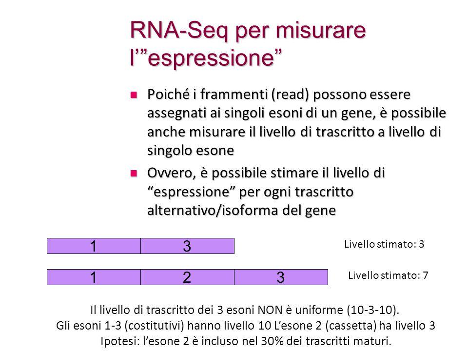 RNA-Seq per misurare l' espressione