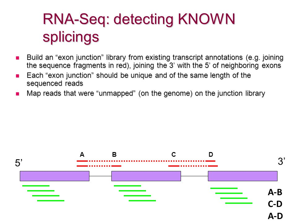RNA-Seq: detecting KNOWN splicings