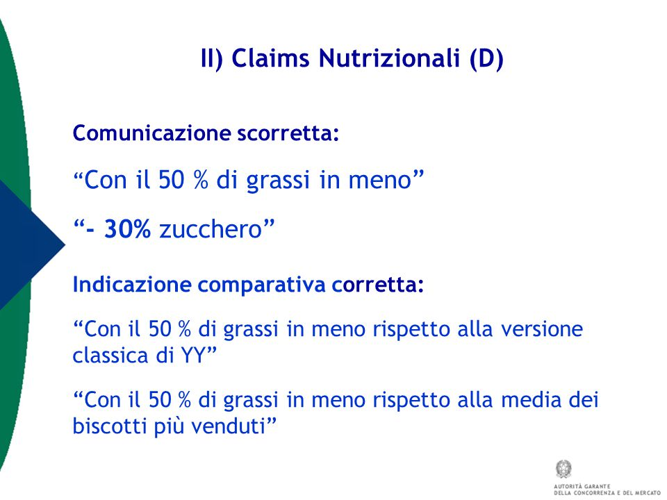 II) Claims Nutrizionali (D)
