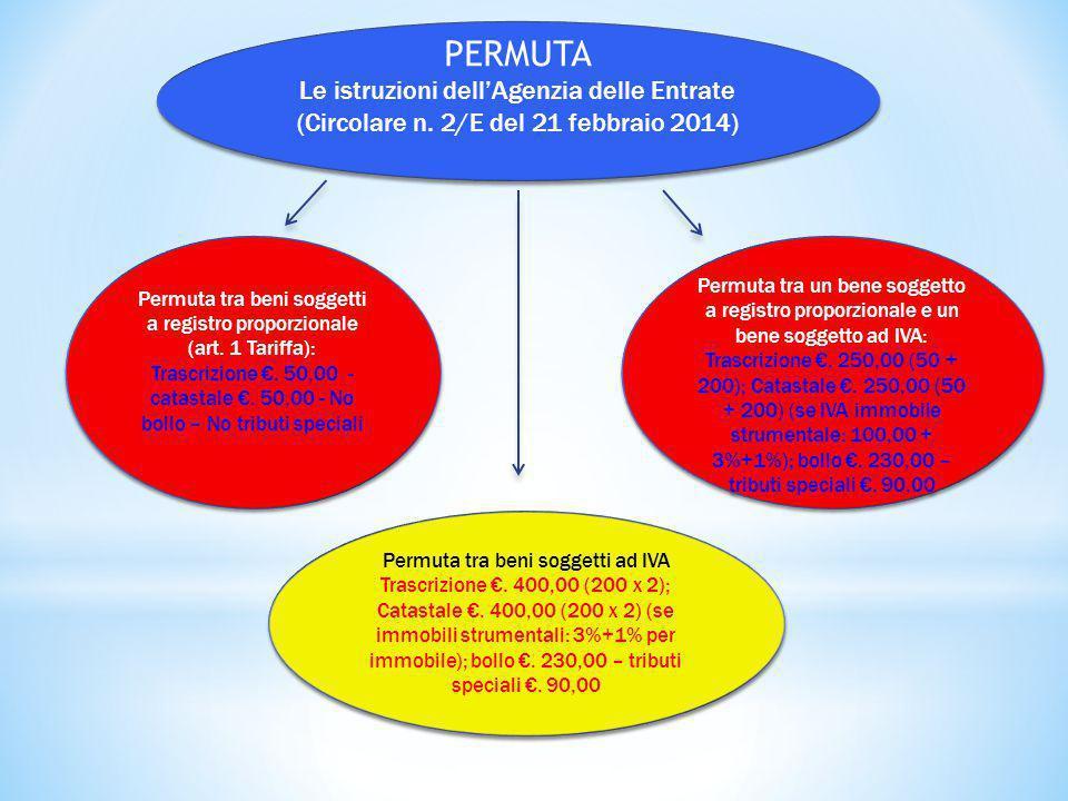 PERMUTA Le istruzioni dell'Agenzia delle Entrate (Circolare n. 2/E del 21 febbraio 2014)