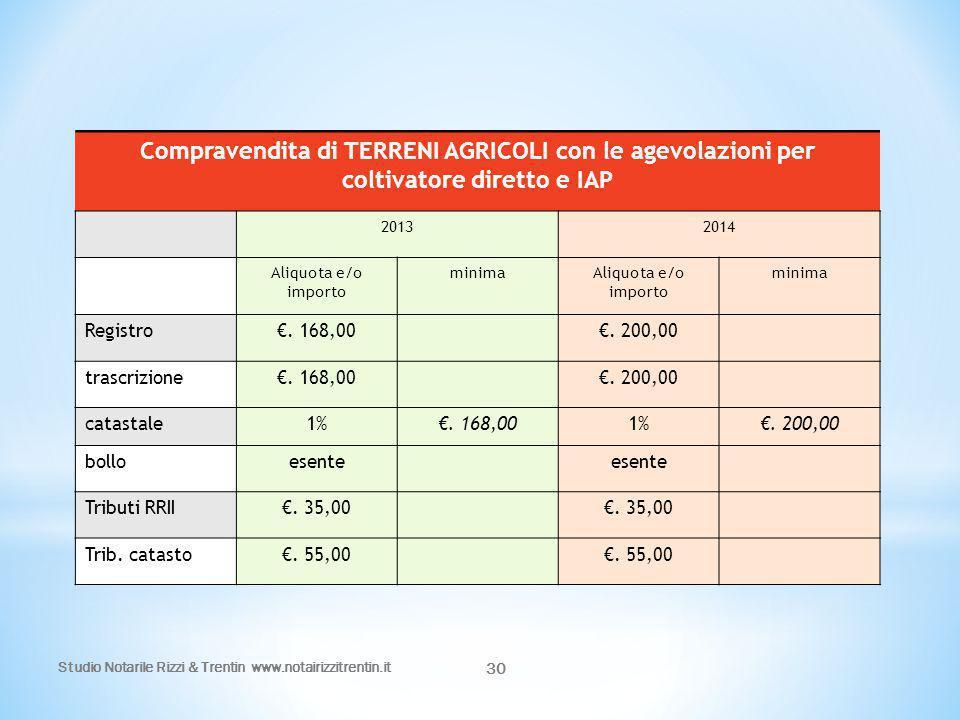Compravendita di TERRENI AGRICOLI con le agevolazioni per coltivatore diretto e IAP