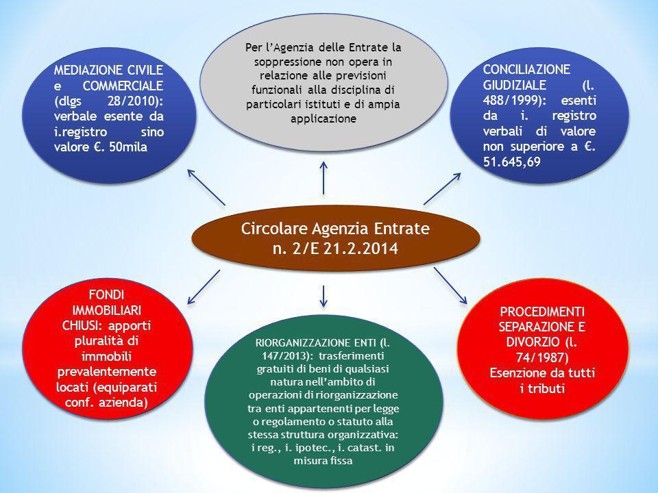 Circolare Agenzia Entrate n. 2/E 21.2.2014