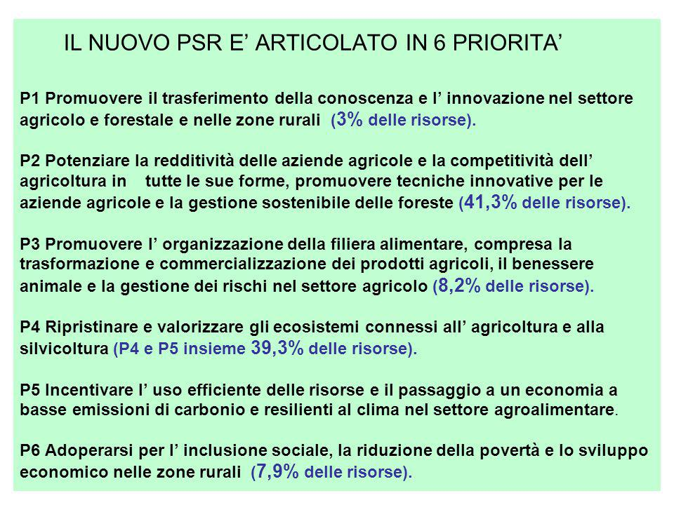 IL NUOVO PSR E' ARTICOLATO IN 6 PRIORITA' P1 Promuovere il trasferimento della conoscenza e l' innovazione nel settore agricolo e forestale e nelle zone rurali (3% delle risorse).