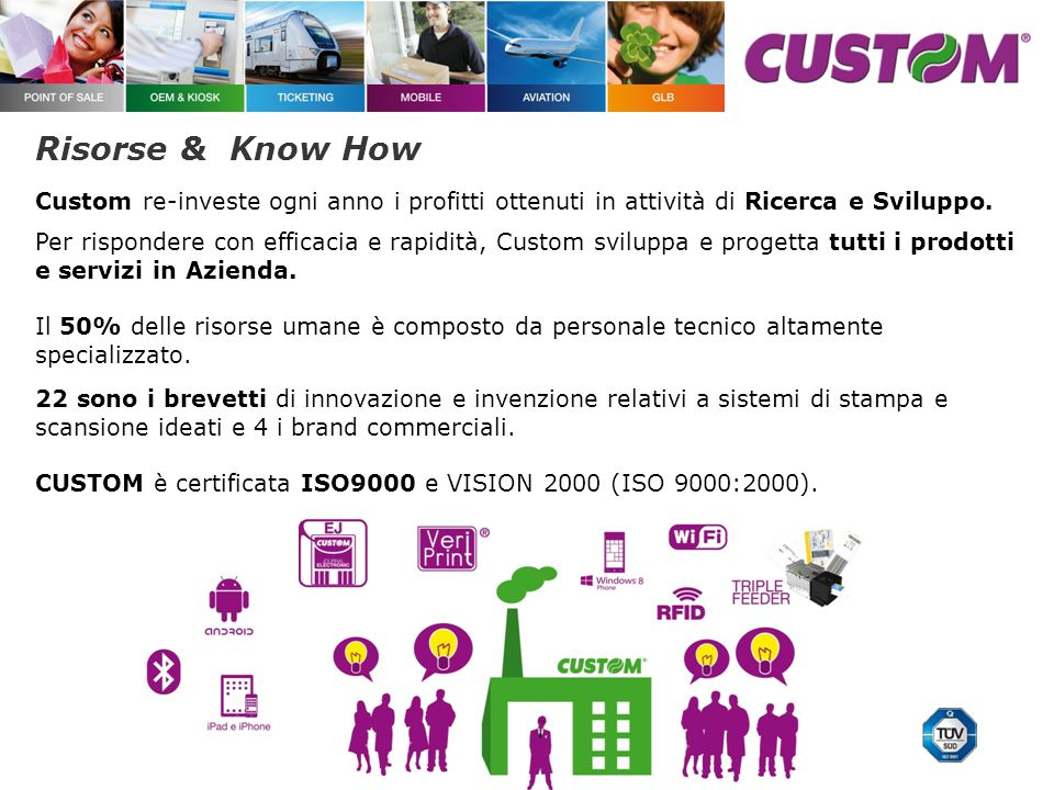 Risorse & Know How Custom re-investe ogni anno i profitti ottenuti in attività di Ricerca e Sviluppo.
