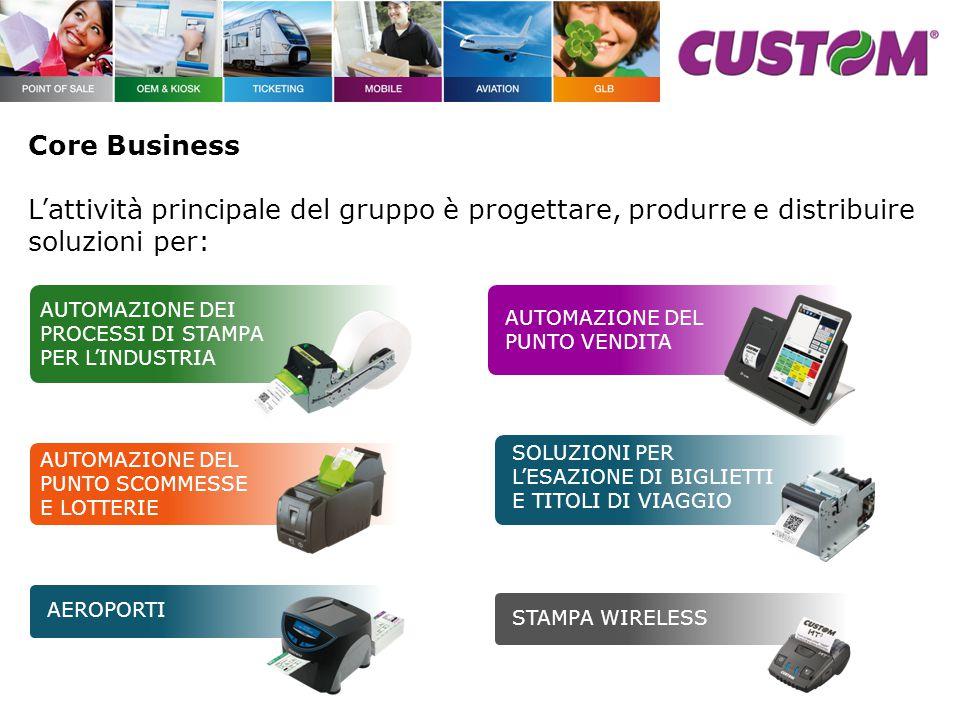 Core Business L'attività principale del gruppo è progettare, produrre e distribuire soluzioni per: