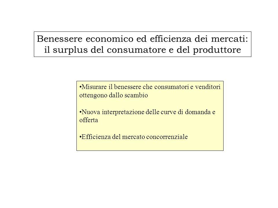 Benessere economico ed efficienza dei mercati: