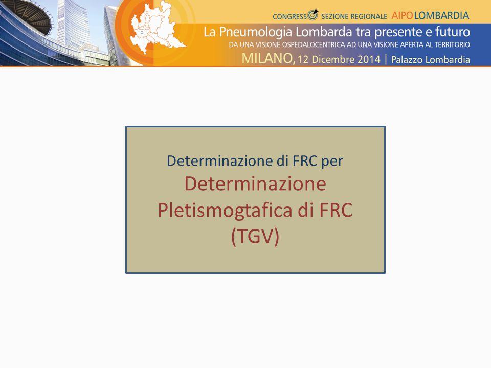 Determinazione Pletismogtafica di FRC (TGV)