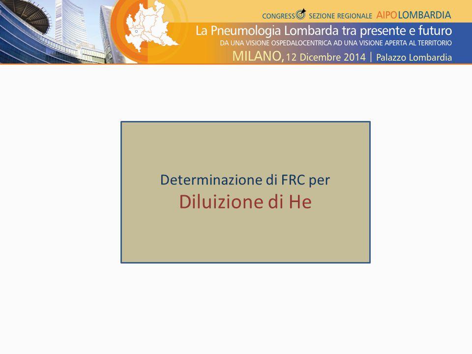 Determinazione di FRC per Diluizione di He