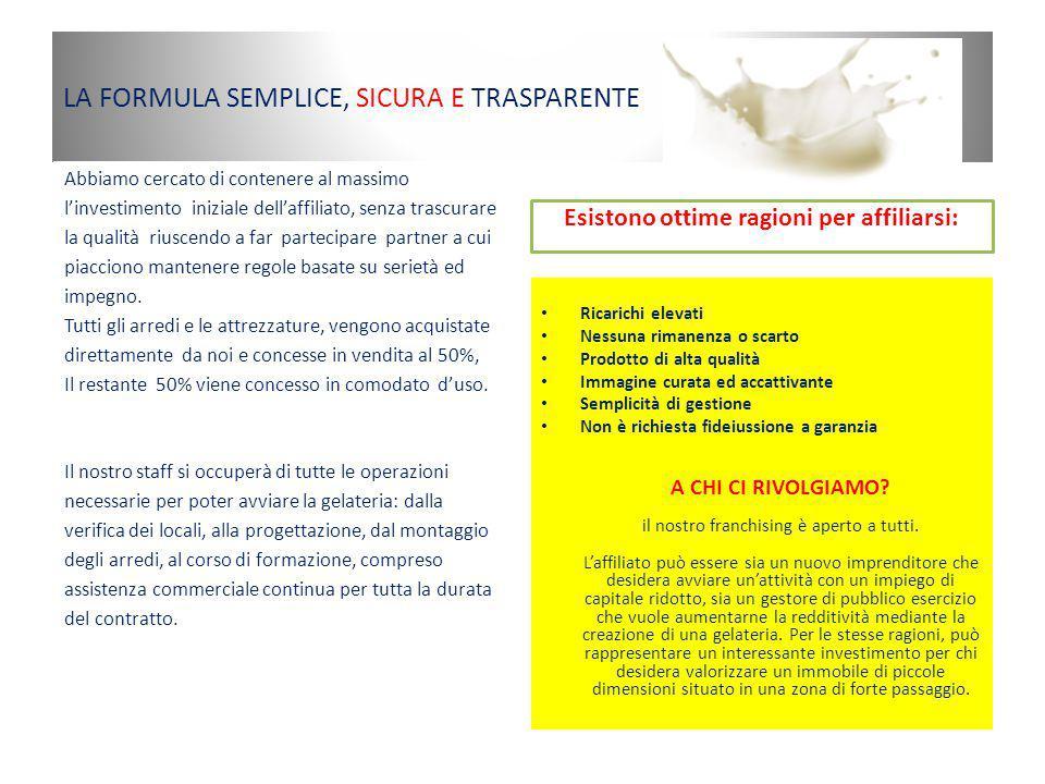 LA FORMULA SEMPLICE, SICURA E TRASPARENTE