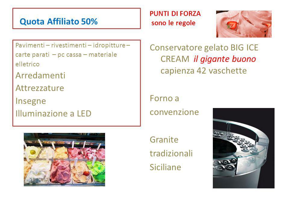 Quota Affiliato 50% PUNTI DI FORZA. sono le regole. Pavimenti – rivestimenti – idropitture – carte parati – pc cassa – materiale.