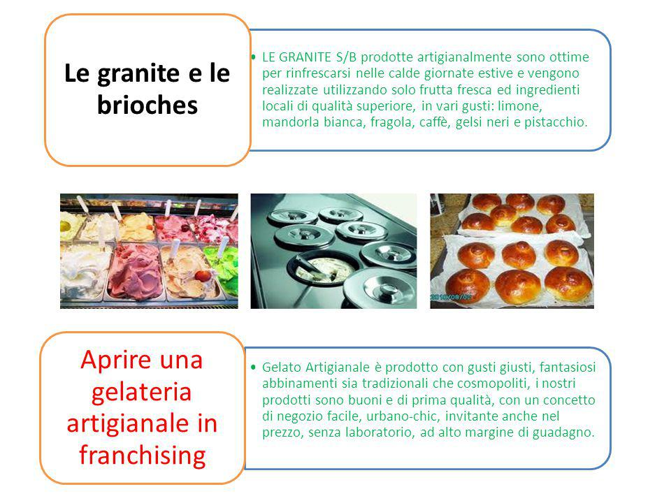 Le granite e le brioches