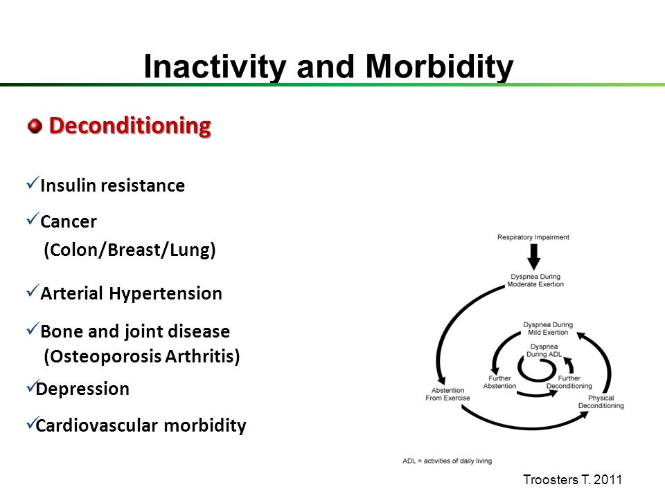Inactivity and Morbidity