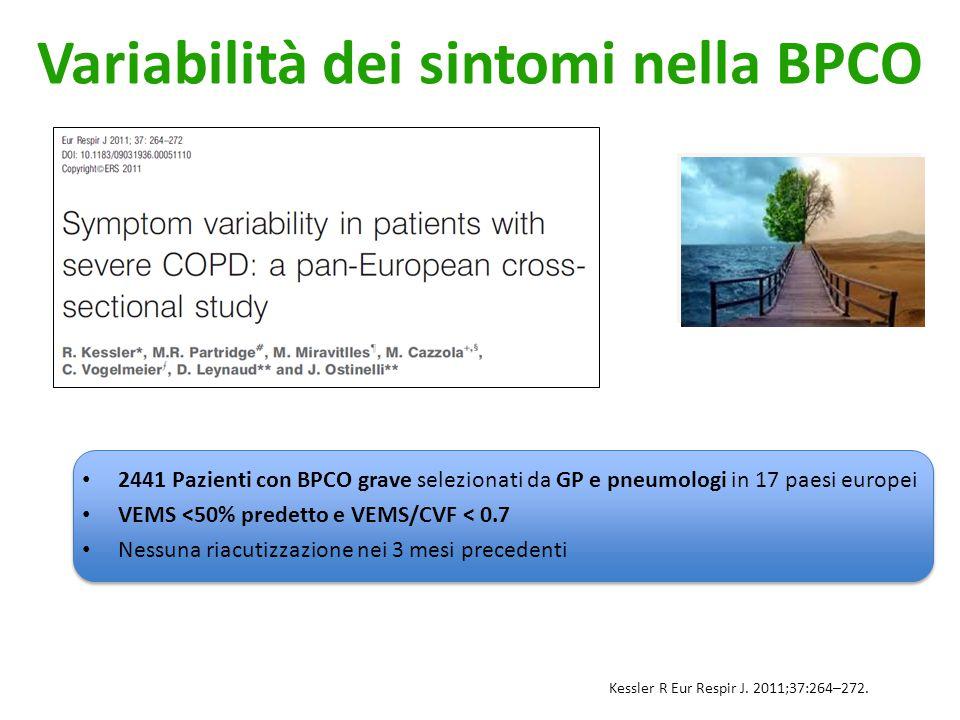 Variabilità dei sintomi nella BPCO