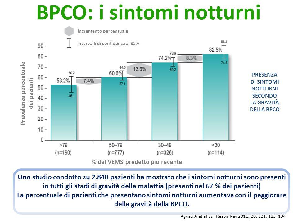 BPCO: i sintomi notturni
