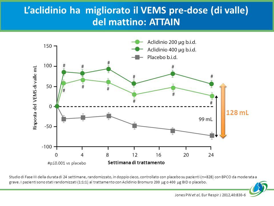 L'aclidinio ha migliorato il VEMS pre-dose (di valle)