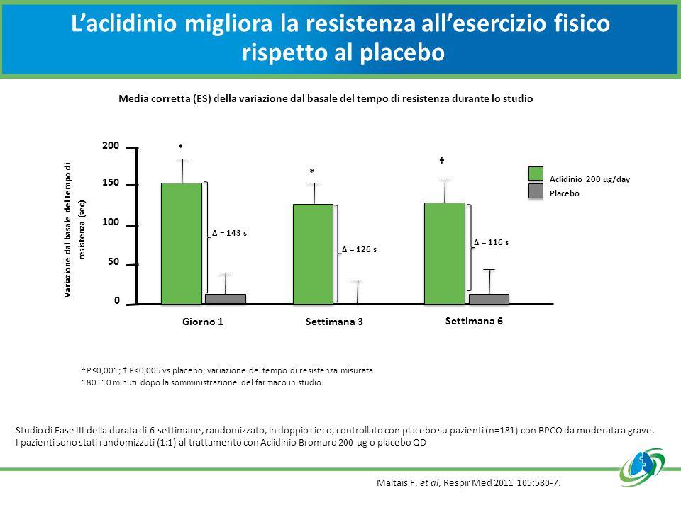 Variazione dal basale del tempo di resistenza (sec)