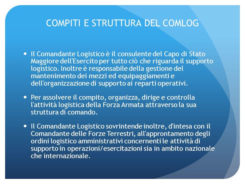 COMPITI E STRUTTURA DEL COMLOG