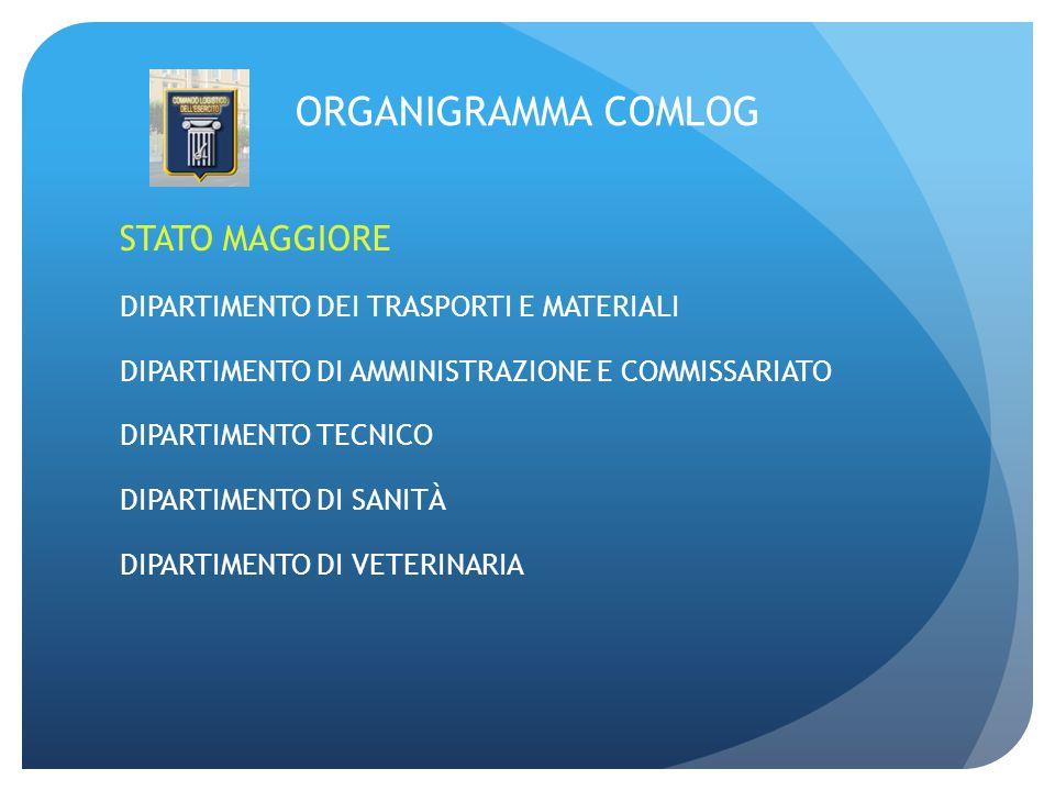 ORGANIGRAMMA COMLOG STATO MAGGIORE