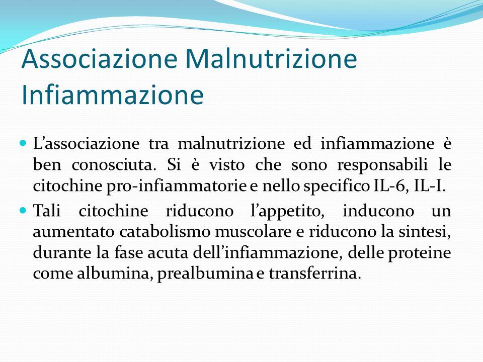 Associazione Malnutrizione Infiammazione