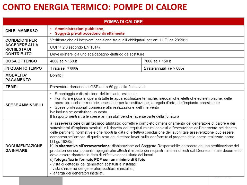 CONTO ENERGIA TERMICO: POMPE DI CALORE