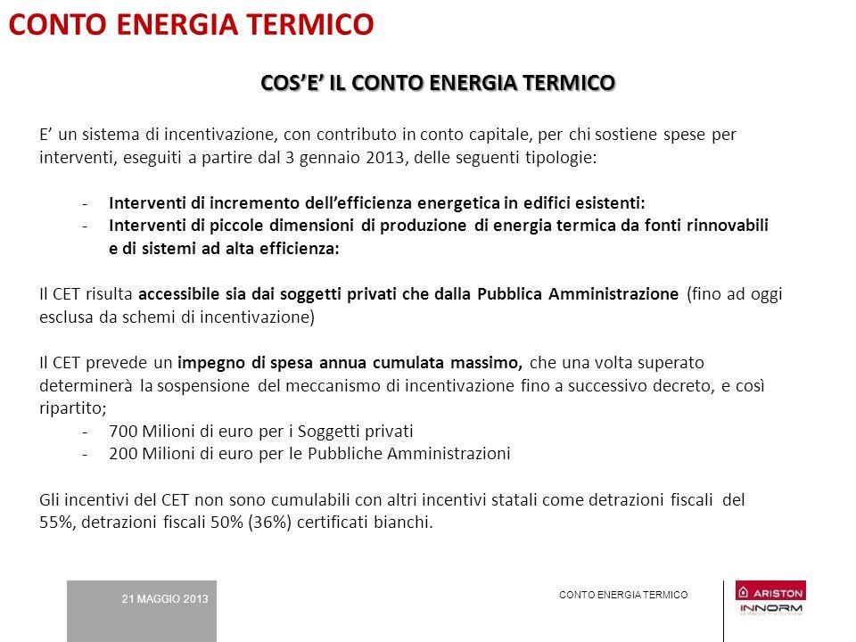 COS'E' IL CONTO ENERGIA TERMICO
