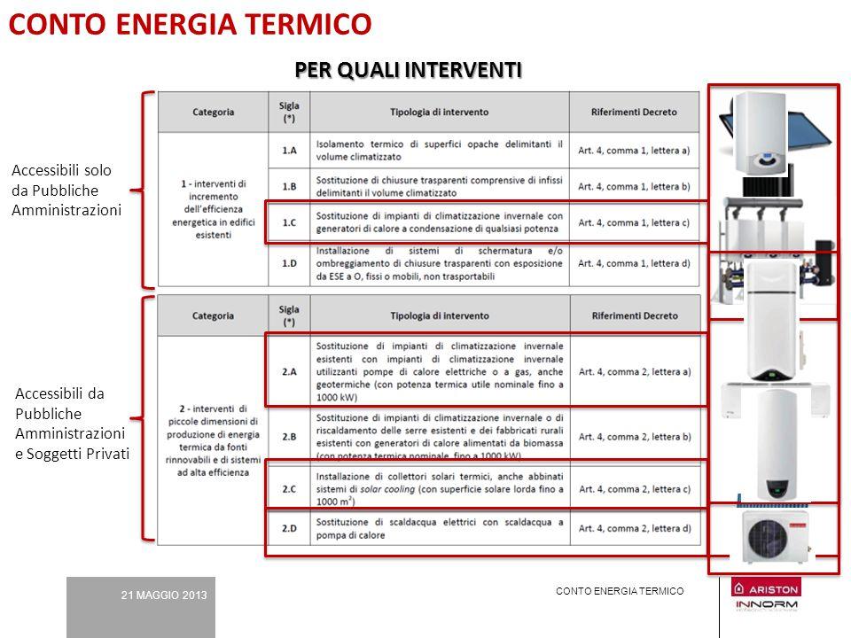 CONTO ENERGIA TERMICO PER QUALI INTERVENTI