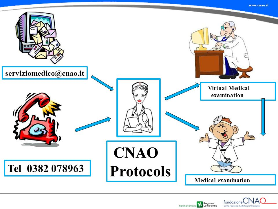 CNAO Protocols Tel 0382 078963 serviziomedico@cnao.it Virtual Medical