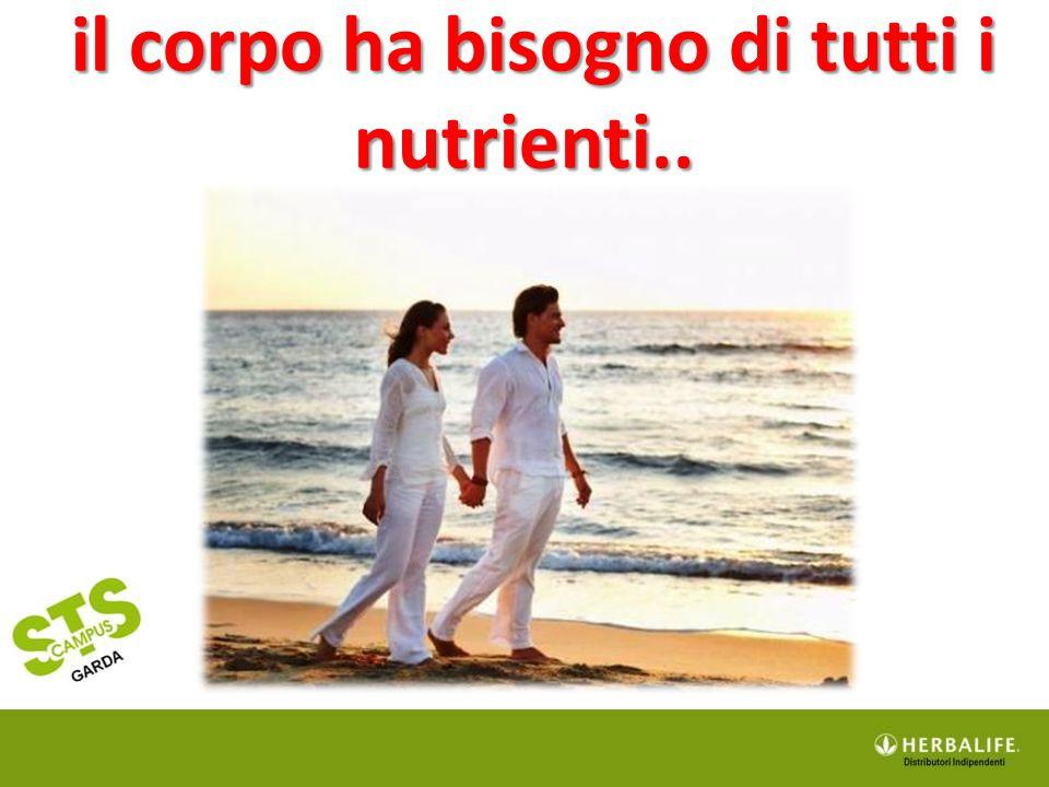 il corpo ha bisogno di tutti i nutrienti..