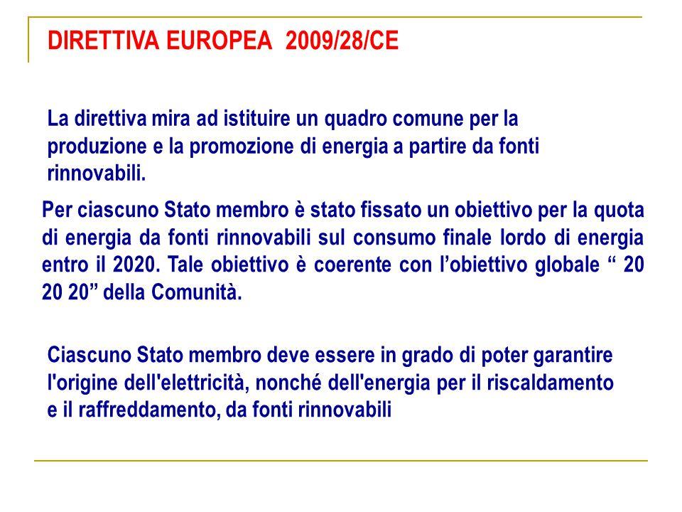 DIRETTIVA EUROPEA 2009/28/CE