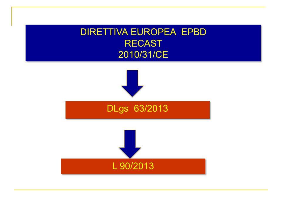 DIRETTIVA EUROPEA EPBD