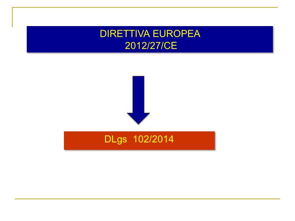 DIRETTIVA EUROPEA 2012/27/CE DLgs 102/2014