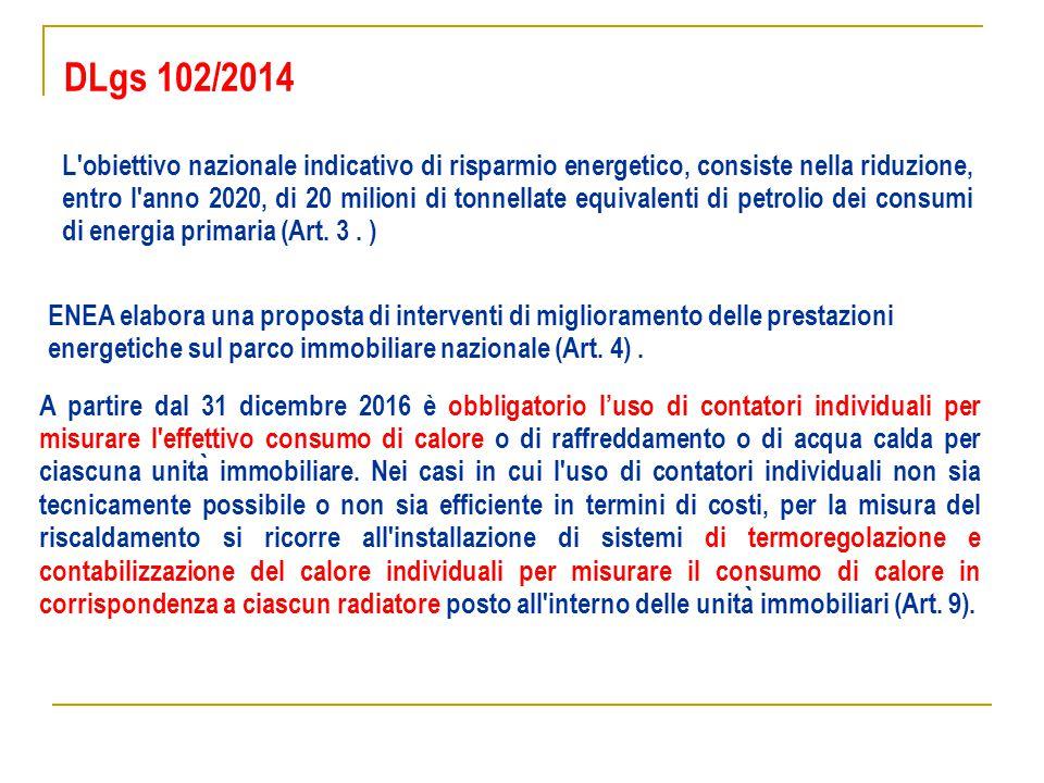 DLgs 102/2014