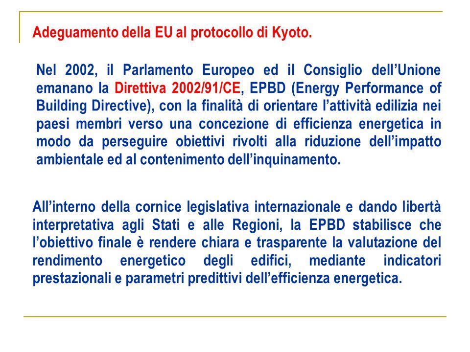 Adeguamento della EU al protocollo di Kyoto.