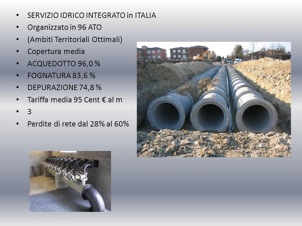 SERVIZIO IDRICO INTEGRATO in ITALIA