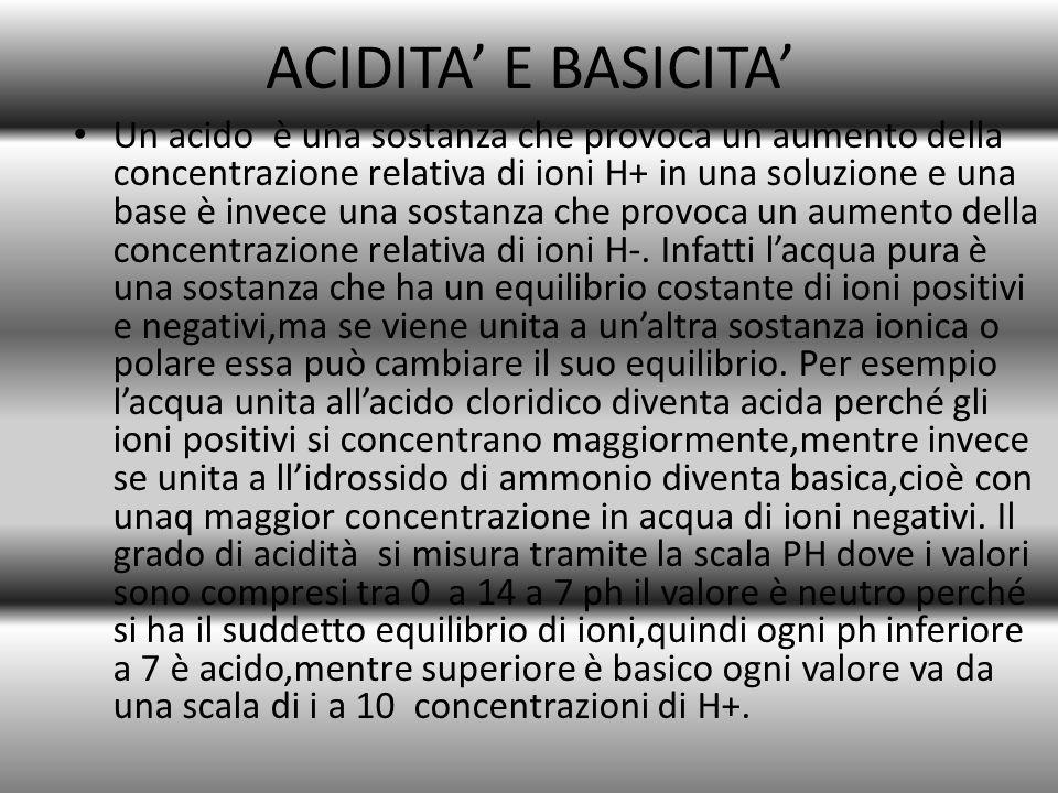 ACIDITA' E BASICITA'