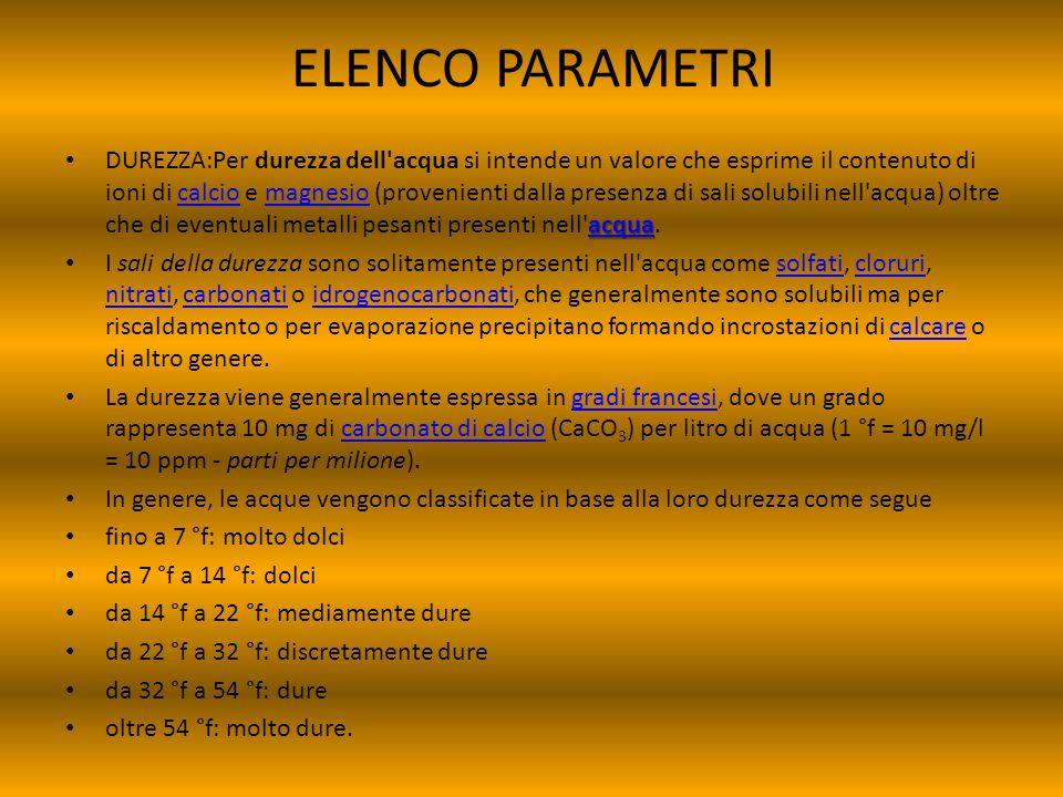 ELENCO PARAMETRI