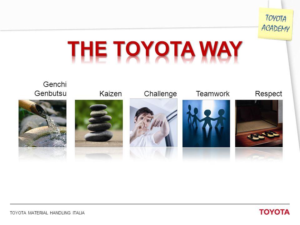 THE TOYOTA WAY Genchi Genbutsu Kaizen Challenge Teamwork Respect